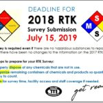 RTK – Plan Ahead & Be Prepared!